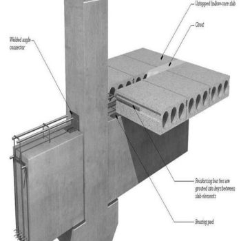 Betonarme-prefabrike-kolon-doseme-500x500-1-350x350